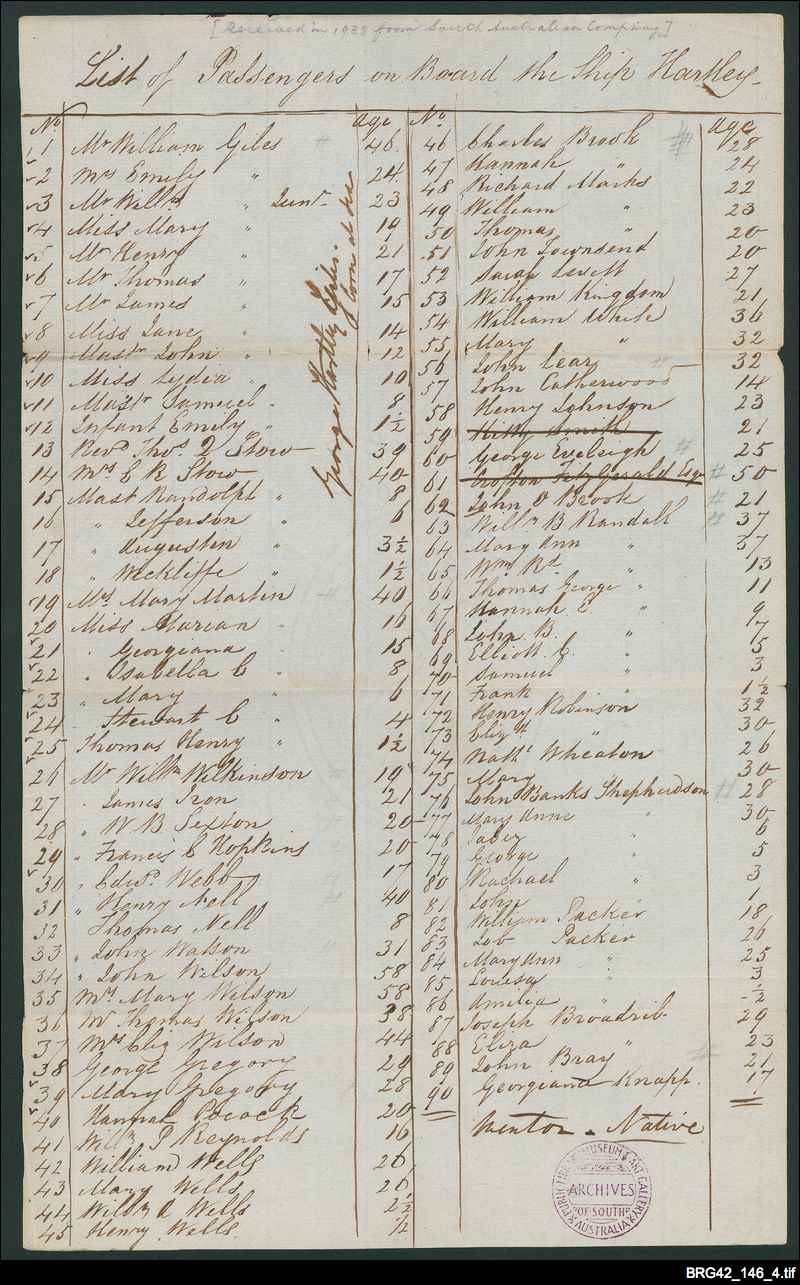Hartley's passenger list, 1837